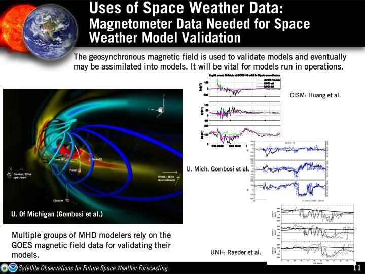 Uses of Space Weather Data:
