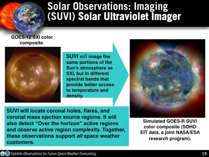 Solar Observations: Imaging