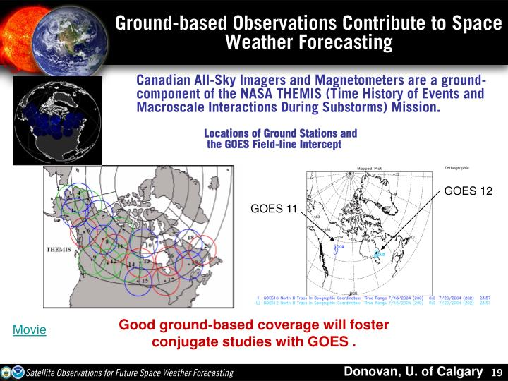 Ground-based Observations Contribute to Space Weather Forecasting
