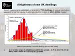airtightness of new uk dwellings