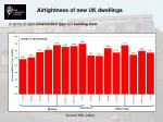 airtightness of new uk dwellings3