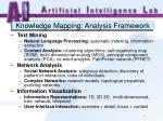 knowledge mapping analysis framework