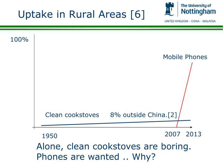 Uptake in Rural Areas [6]