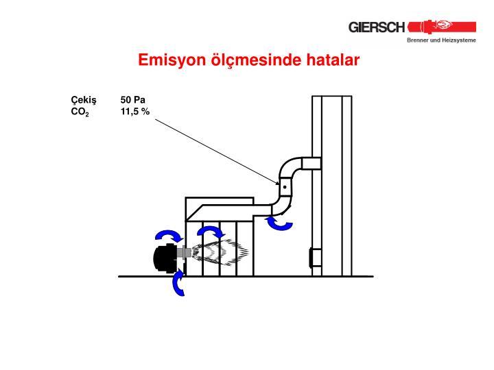 Emisyon öl