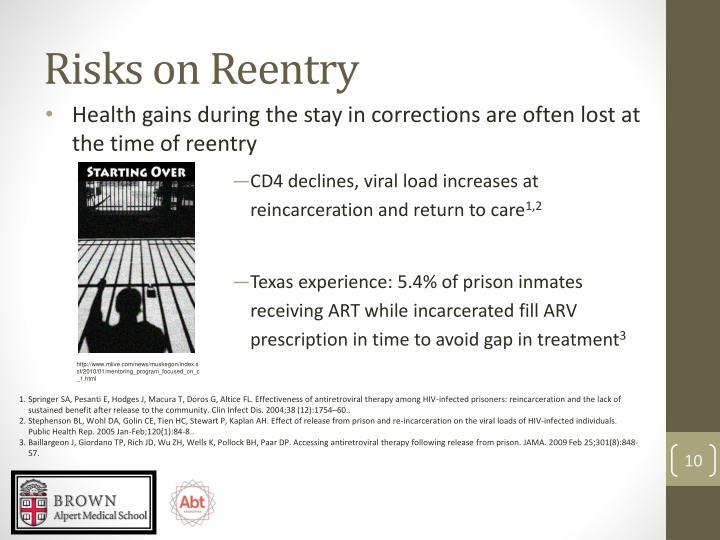 Risks on Reentry
