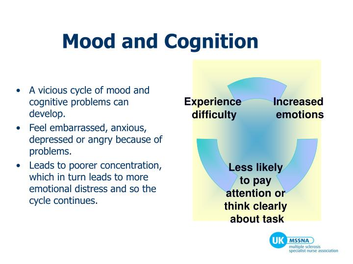 Mood and Cognition
