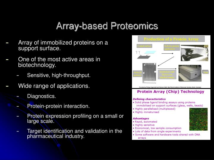 Array-based Proteomics