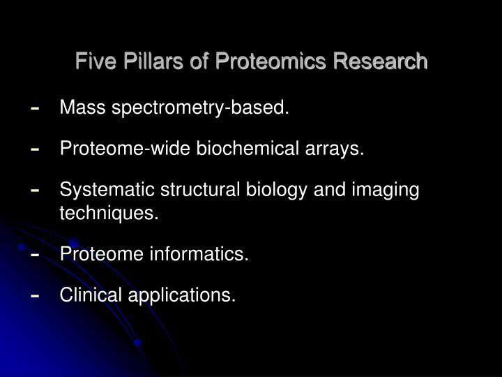 Five Pillars of Proteomics Research