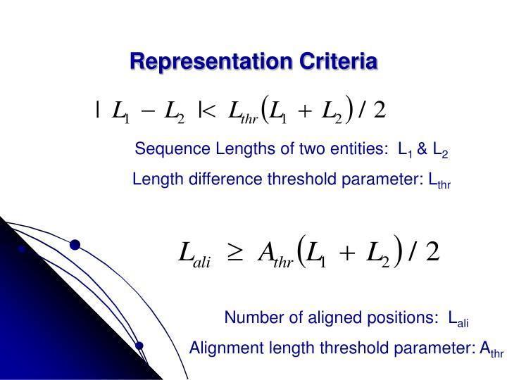 Representation Criteria