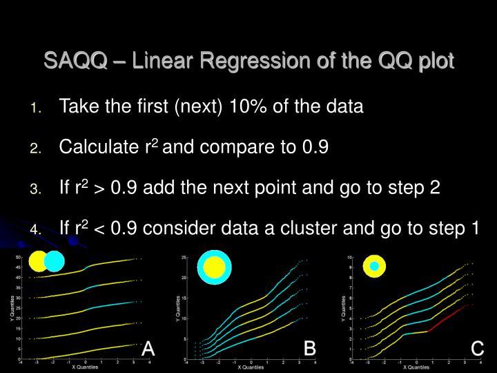 SAQQ – Linear Regression of the QQ plot