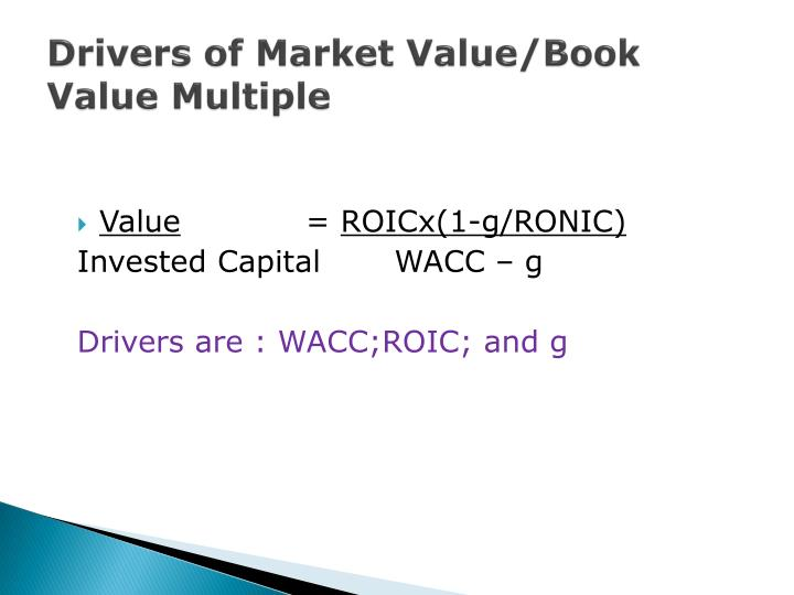Drivers of Market Value/Book Value Multiple