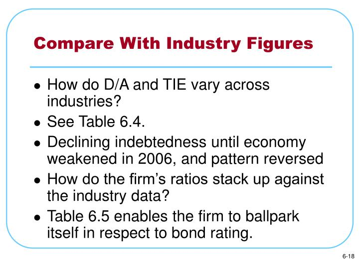 Compare With Industry Figures