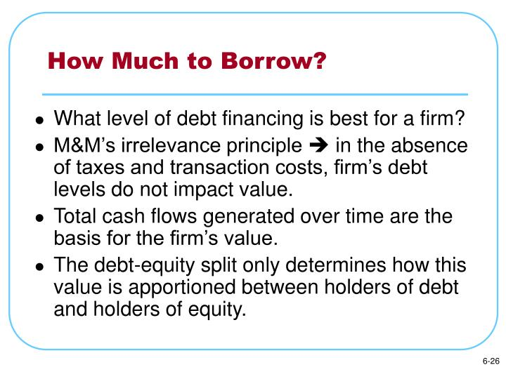 How Much to Borrow?