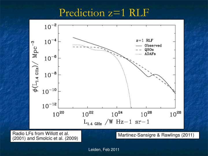 Prediction z=1 RLF