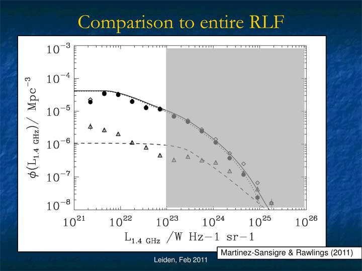 Comparison to entire RLF