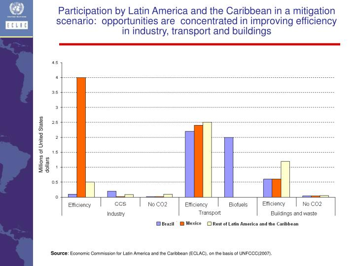 economy of the carribean Steady growth and sound economic policies improved the lives of millions in the region over the past decade the poverty rate dropped.