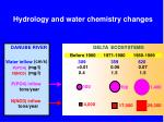 hydrology and water chemistry changes