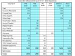 income stmt balance sheet as of 1 31 07 after adjustments