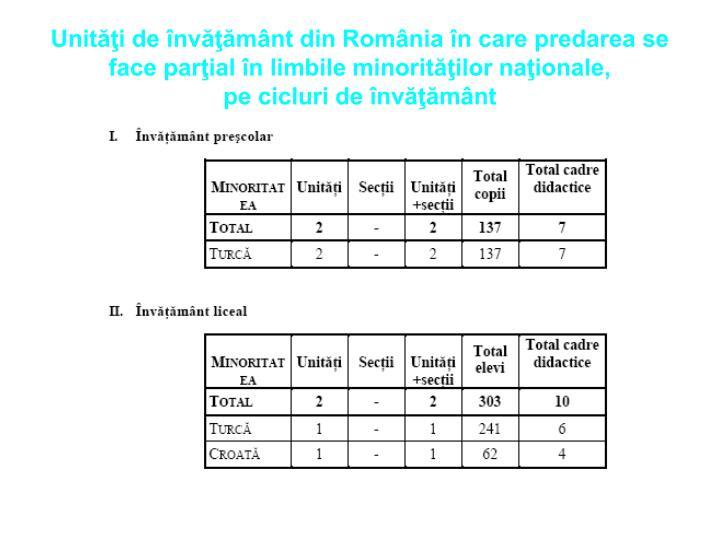 Unităţi de învăţământ din România în care predarea se face parţial în limbile minorităţilor naţionale,