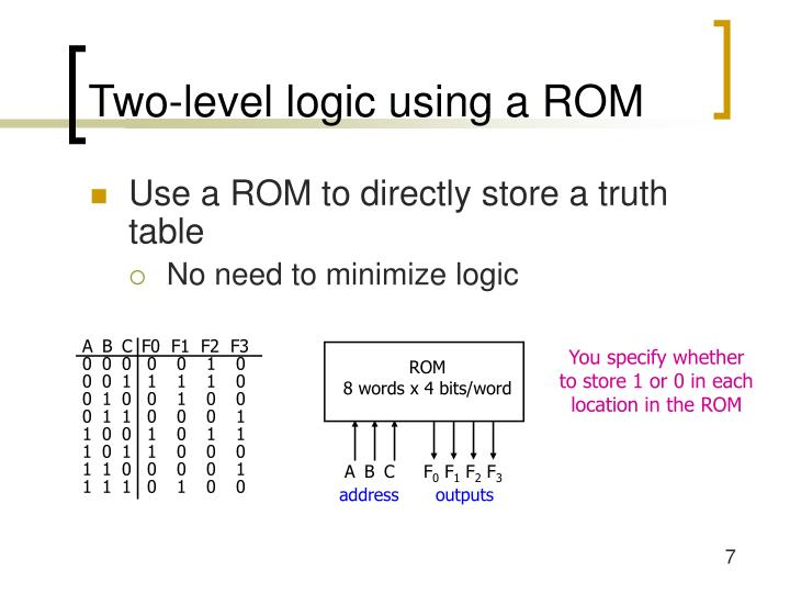 Two-level logic using a ROM