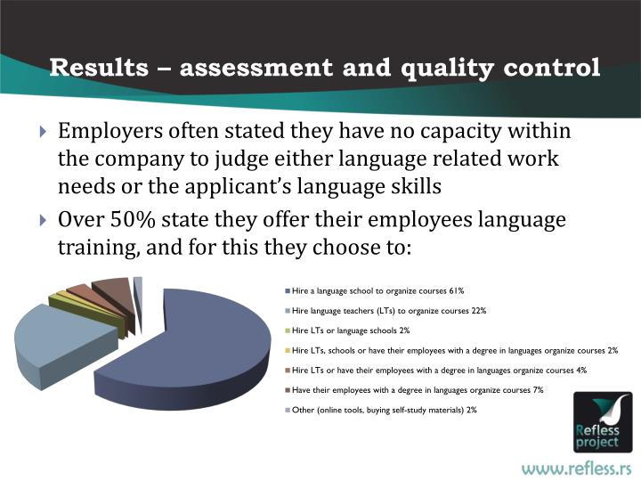 Results – assessment and quality control