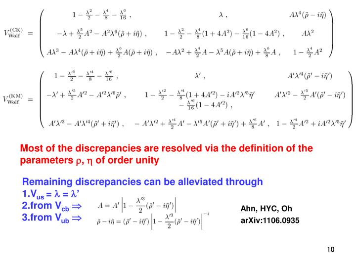 Most of the discrepancies are resolved via the definition of the parameters