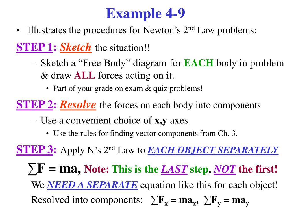 Ppt Section 4 7 Solving Problems With Newton S Laws Free