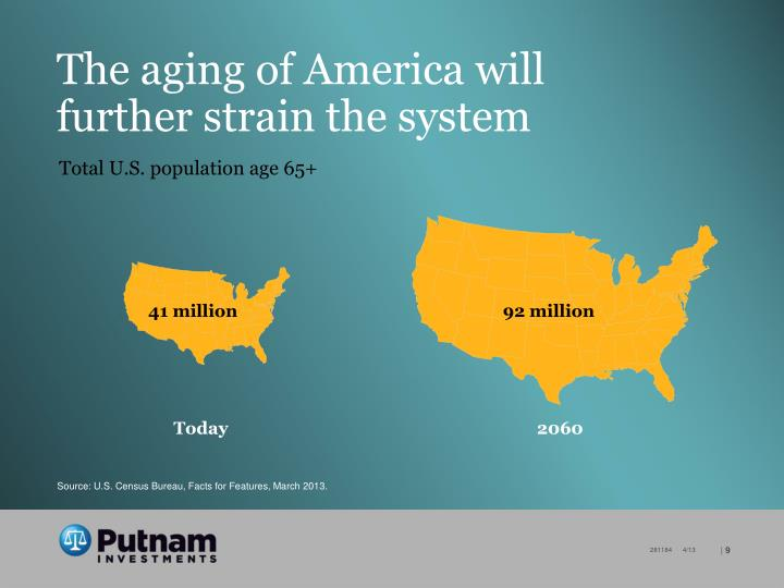 The aging of America will