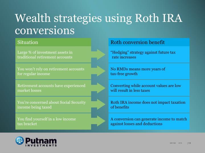 Wealth strategies using Roth IRA conversions