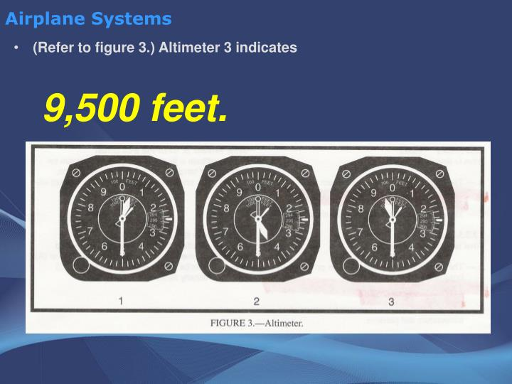 Airplane Systems