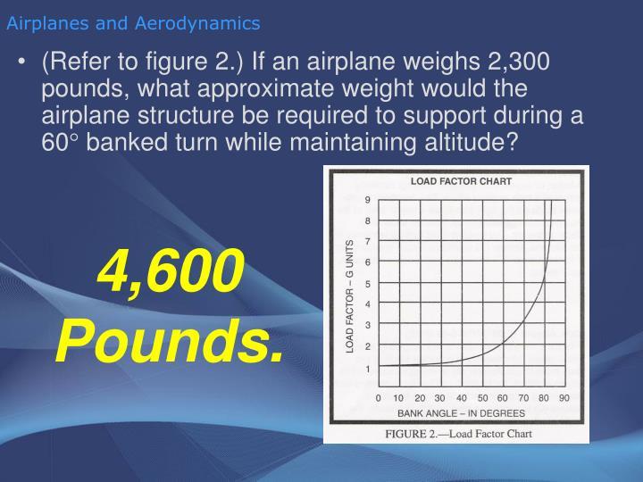 Airplanes and Aerodynamics