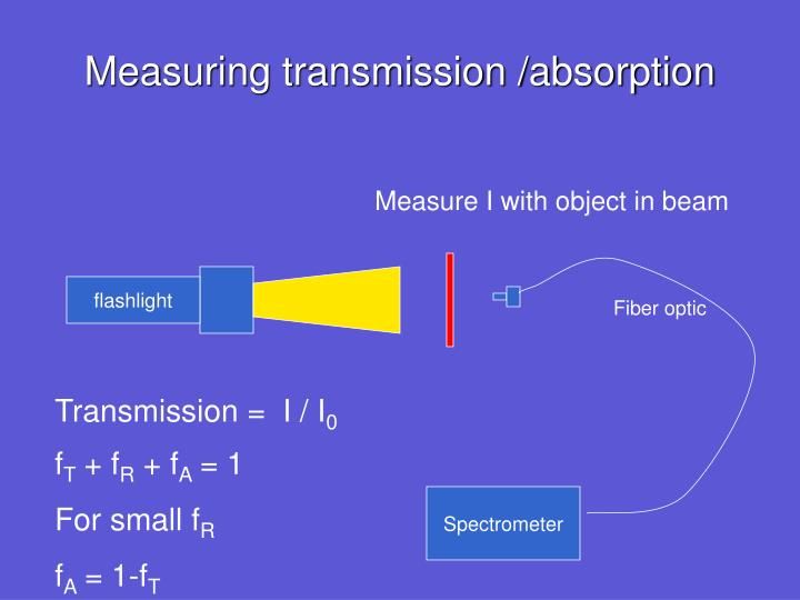 Measuring transmission /absorption