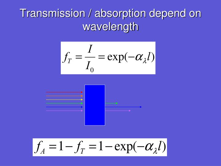 Transmission / absorption depend on wavelength