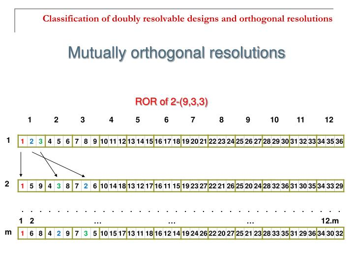classification of doubly resolvable designs and orthogonal resolutions n.