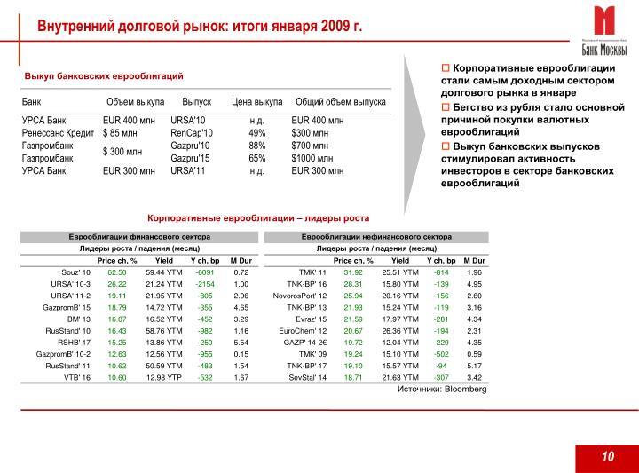 Внутренний долговой рынок: итоги января 2009 г.