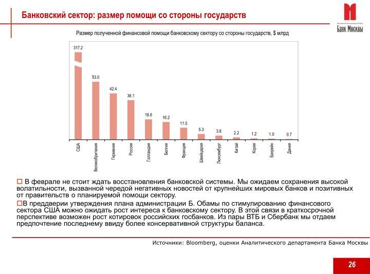 Банковский сектор: размер помощи со стороны государств