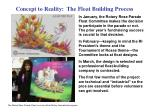 concept to reality the float building process