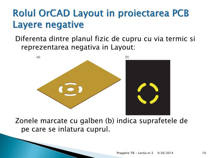 Rolul OrCAD Layout in proiectarea PCB