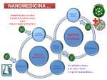 nanomedicina1