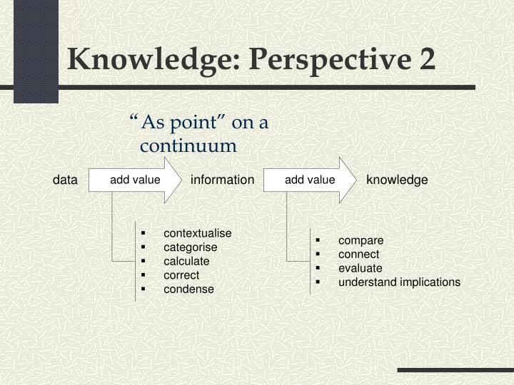 Knowledge: Perspective 2