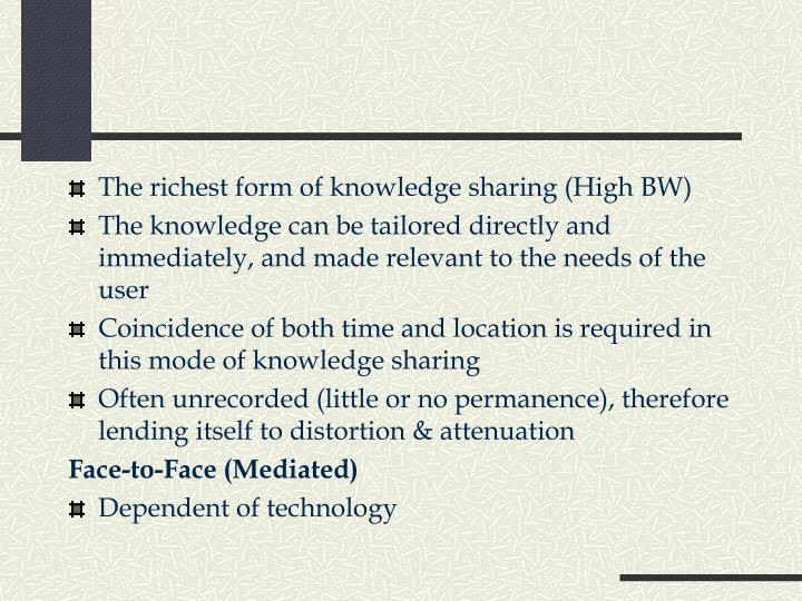 The richest form of knowledge sharing (High BW)