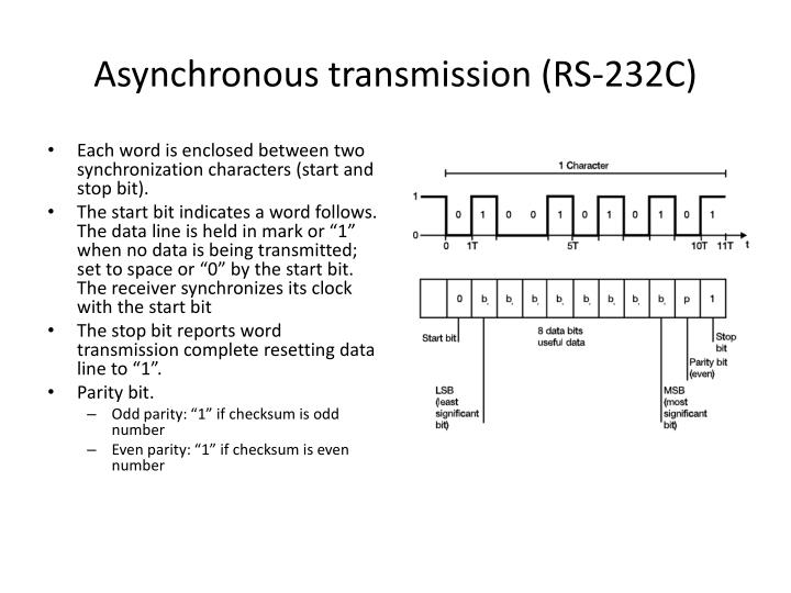 Asynchronous transmission (RS-232C)