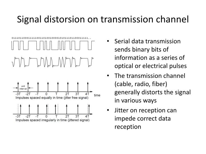 Signal distorsion on transmission channel