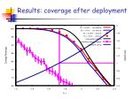 results coverage after deployment