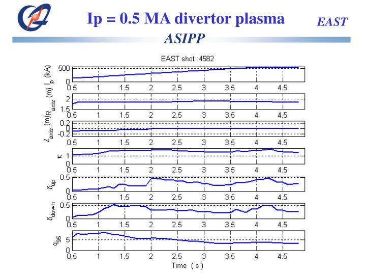 Ip = 0.5 MA divertor plasma
