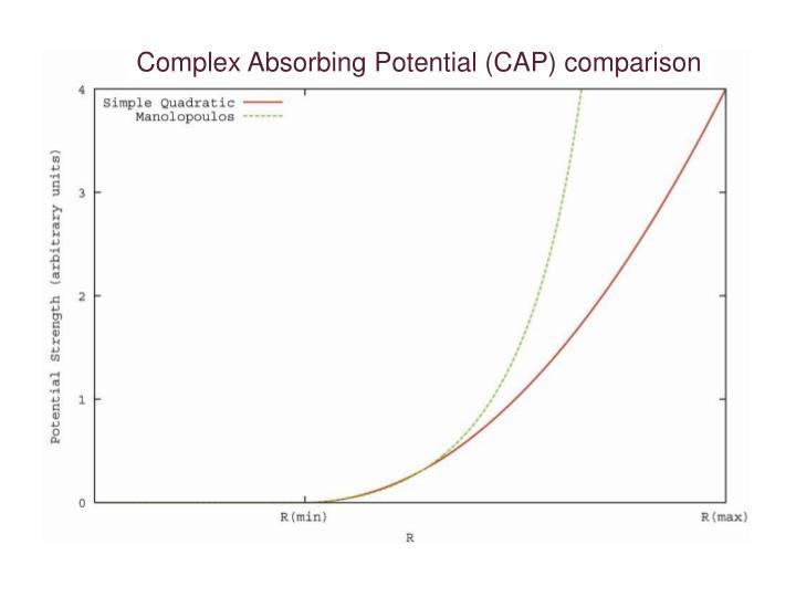 Complex Absorbing Potential (CAP) comparison