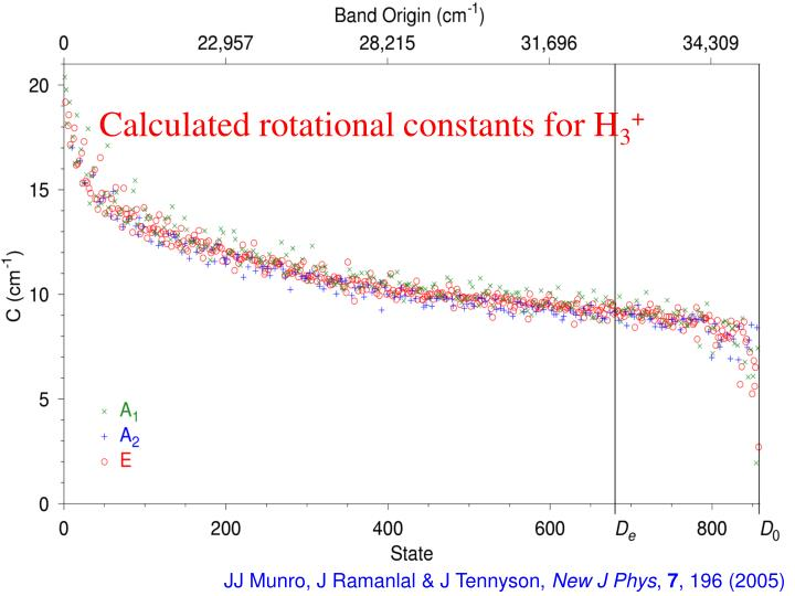 Calculated rotational constants for H