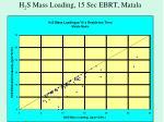 h 2 s mass loading 15 sec ebrt matala