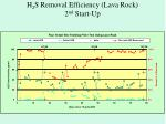 h 2 s removal efficiency lava rock 2 nd start up