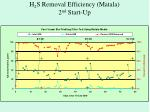 h 2 s removal efficiency matala 2 nd start up